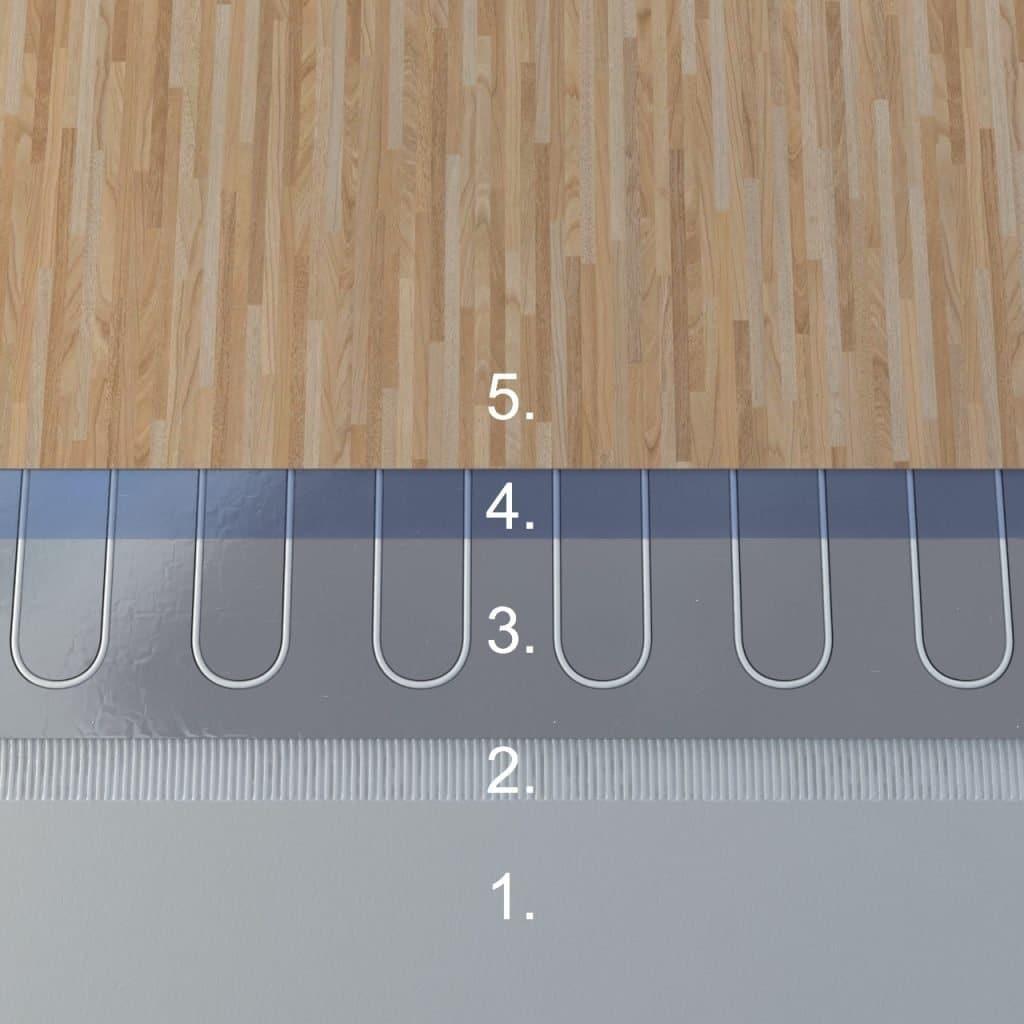 Floore lattiarakenne parketti