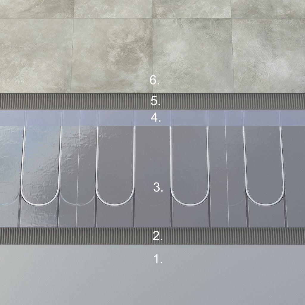 Floore lattiarakenne kuivat tilat laatta